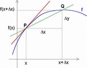 Grenzwert Einer Reihe Berechnen : differentialrechnung ~ Themetempest.com Abrechnung