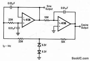 low frequency sine wave generator with quadrature output With adjustable high low frequency sine wave generator