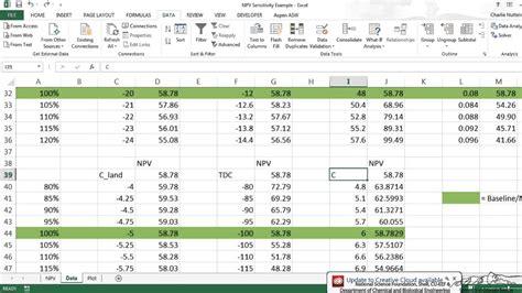 sensitivity analysis  tornado plots youtube