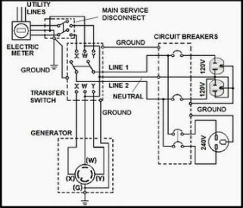 typical automatic transfer switch block diagram find more about automatic transfer switch on