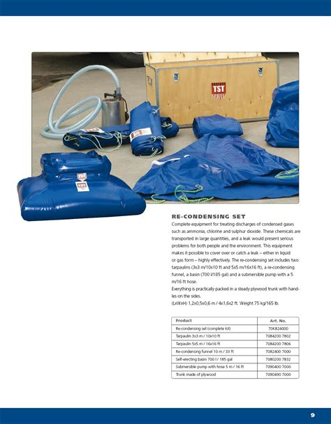 kamps energy personal protective equipment ppe