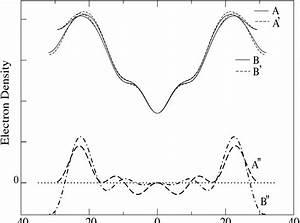 Electron Dot Diagram For Barium