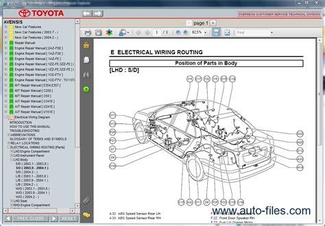 Toyota Avensis Repair Manuals Download Wiring Diagram