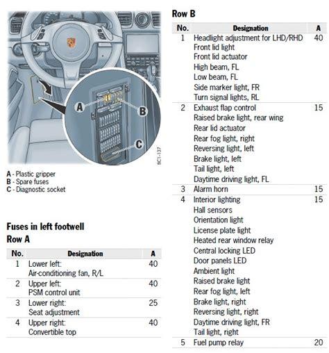 Page Boxster Manual Porsche Imanuals