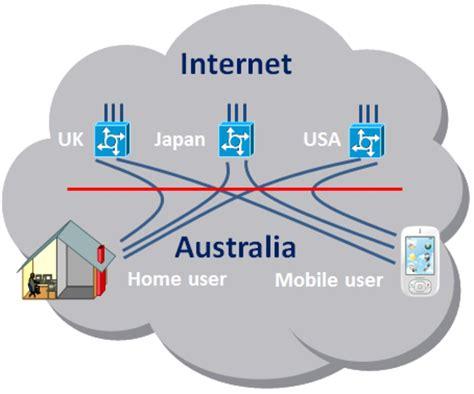 explainer    virtual private network vpn