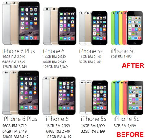 cost of a iphone 6 iphone 6 64gb price in malaysia apple