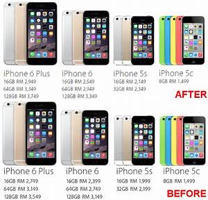 Apple iPhone 6 Malaysia price | TechNave