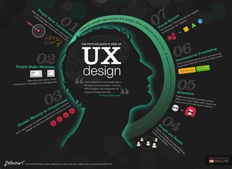 10 Ux Design Hacks For Increasing Conversions
