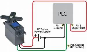 Rc Servo Control  U2013 How To Control The Angle Of A Rc Servo