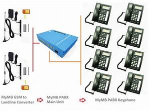 Small Office Pabx Telephone System Solution