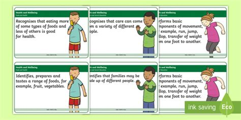 * New * Cfe Benchmarks Early Level Health And Wellbeing Display Cards