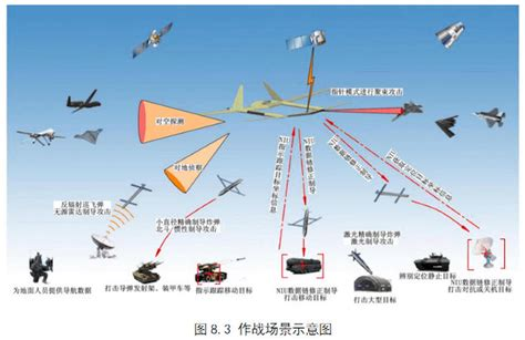china unveils new range drone defence