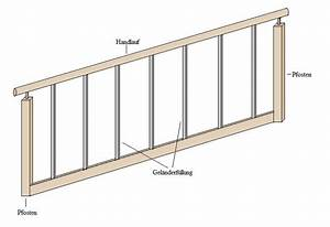 Holztreppen Geländer Selber Bauen : gel nder selber bauen die materialien ~ Markanthonyermac.com Haus und Dekorationen