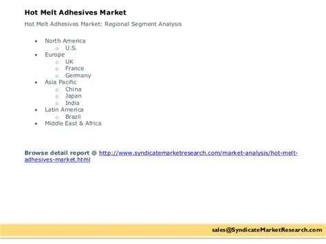 Global Hot Melt Adhesives Market: Size by, 2015-2020