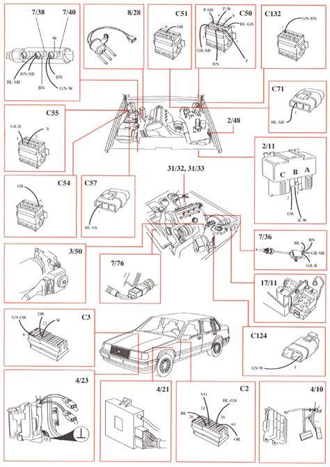 Shift Lock Volvo 850 Wiring Diagram by Volvo 960 1993 Wiring Diagrams