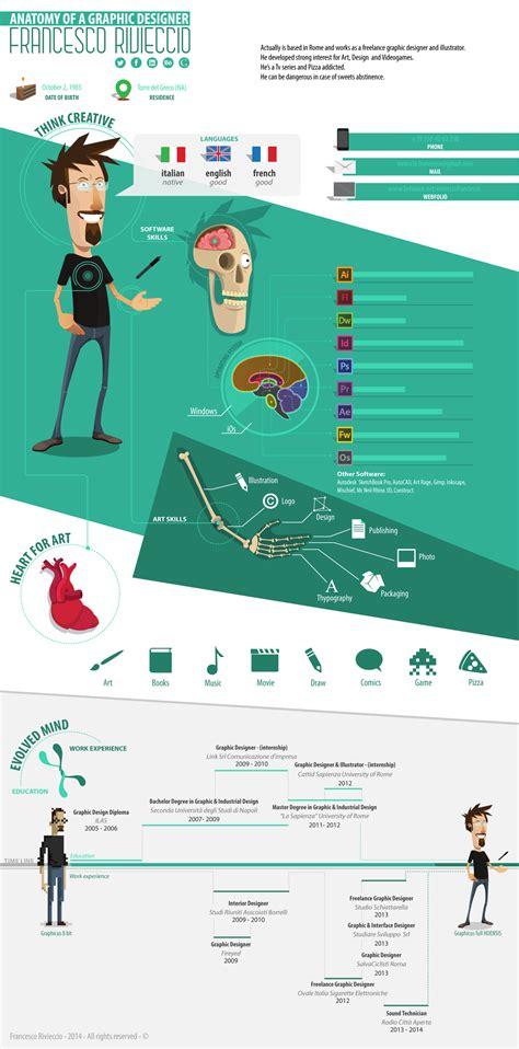 web designers     great resume impatient designer