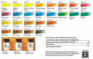 Daler Rowney Colour Chart Egg Tempera Colour Information Page From Studio Arts