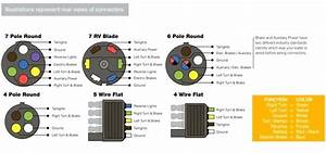 7 Pole Wiring Diagram Nissan Frontier