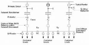 Spot Network System