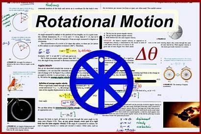 Physics Units Motion Rotational Rotation