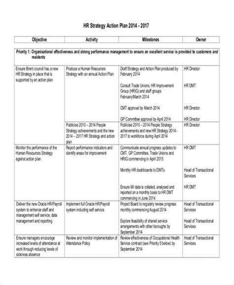 Hr Strategic Planning Template by 44 Strategic Plan Sles Free Premium Templates