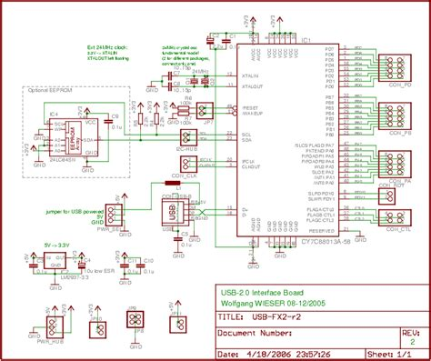 electronics usb fx interface board usb