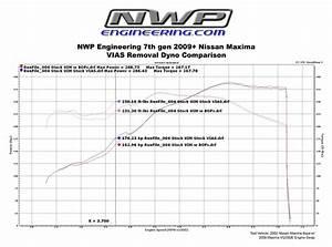 2009 Nissan Maxima Engine Diagram