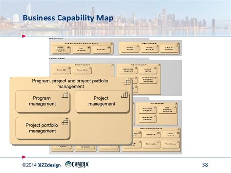 business capability map template capability map template pictures to pin on pinsdaddy