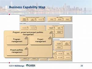 insurance business capability model pictures to pin on With business capability map template