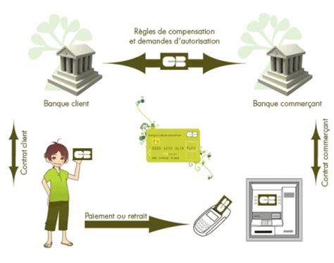 chambre de compensation banque le système des cartes bancaires la finance pour tous