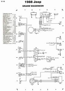 1988 Jeep Grand Wagoneer Wiring Diagram