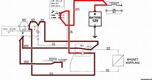 Problem Med Klippbord  Stiga Villa  U2022 Maskinisten