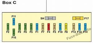 Fuse Box Diagram  U0026gt  Citro U00ebn C5  2008