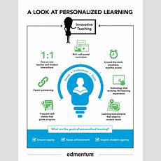 Defining Personalized Learning Infographic  Elearning Infographics
