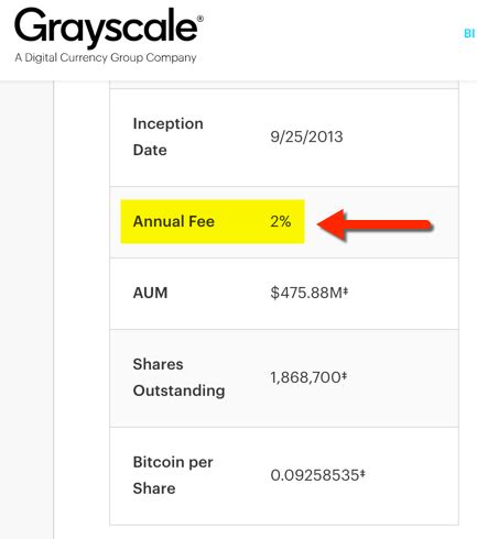 Analyze grayscale bitcoin trust stock investing. Proof That Some Bitcoin Investors Don't Feel Pain - Grayscale Bitcoin Trust (BTC) (:GBTC ...