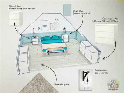Best Exemple Deco Peinture Chambre Contemporary Design Trends Beautiful Chambre Mansardee Bleu 2 Pictures Design