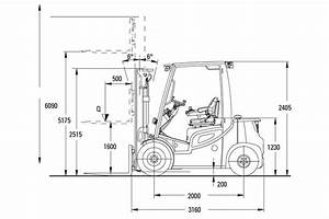 Gabelstapler Lastschwerpunkt Diagramm Berechnen : jungheinrich tfgs50s treibgasstapler mieten zeppelin rental ~ Themetempest.com Abrechnung