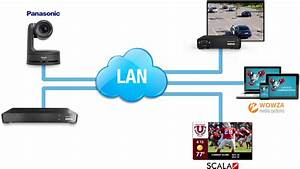 Hdmi Over Ip  H 264 Encoder  U0026 Decoder For Av Distribution
