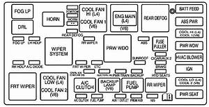 Saturn Vue  2001 - 2004  - Fuse Box Diagram