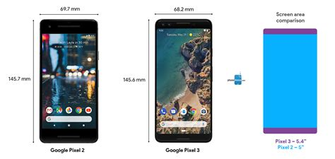 pixel 3 and pixel 3 xl how big are they and how do they compare to the previous