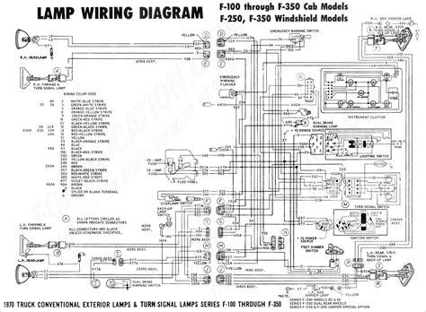 2000 Chevy Silverado Trailer Wiring Diagram by Collection Of 2009 Chevy Silverado Trailer Wiring Diagram