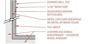 ceramic tile thin set vs mud set archtoolbox com
