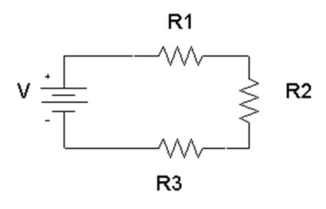 Electrical Resistance Rapidtables