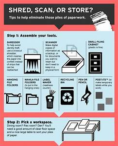shred scan or store how do you make the call first With scan and store documents