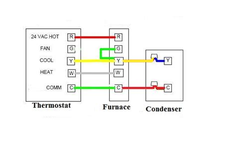 Columbia Furnace Honeywell Thermostat Wiring