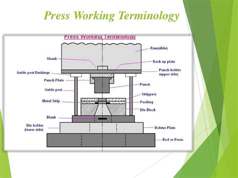 bed metal frame press machines ppt