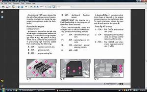 Fiat 500 Fuse Box Diagram  2004 Punto Rally