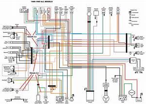 1998 Sportster Wiring Diagram  U2013 Wires  U0026 Decors