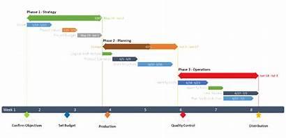 Timeline Office Mac Microsoft Capterra