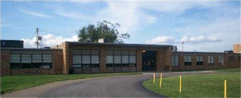 granitecityschools